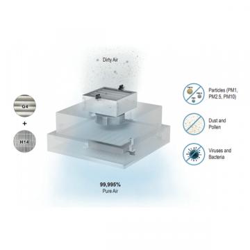 DIF-PUR 6/12 EC Purifier Fan Filter Unit G4 & H14 Filters