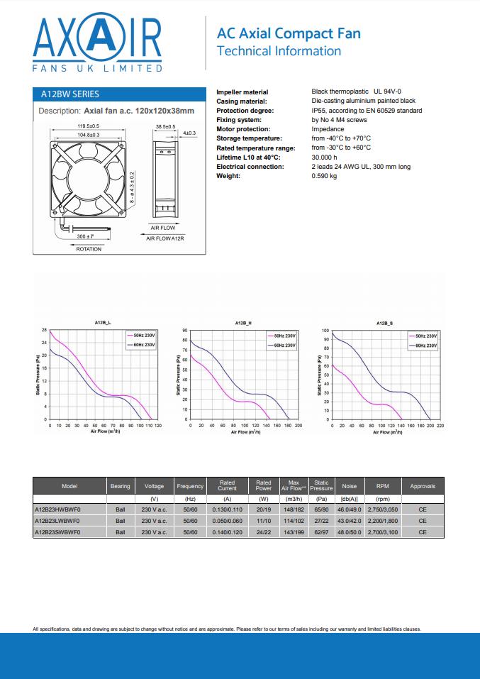 A12BW IP55 Compact Fan