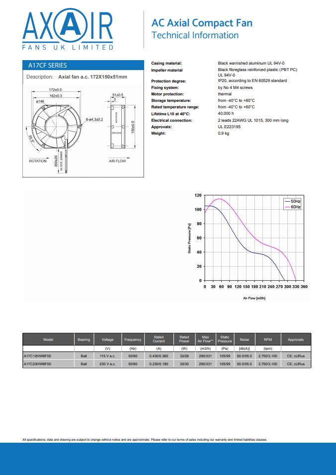 A17CF Compact Fan