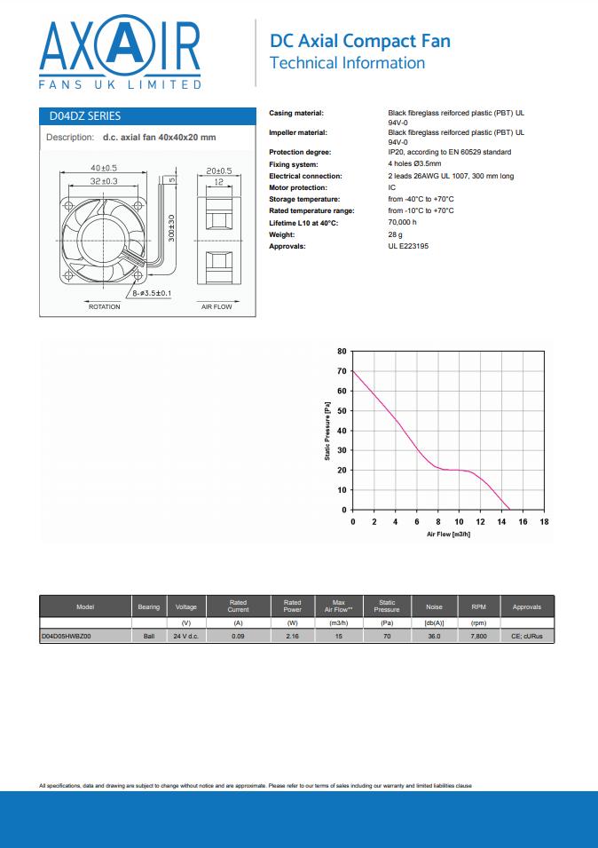 D04DZ Compact Axial Fan