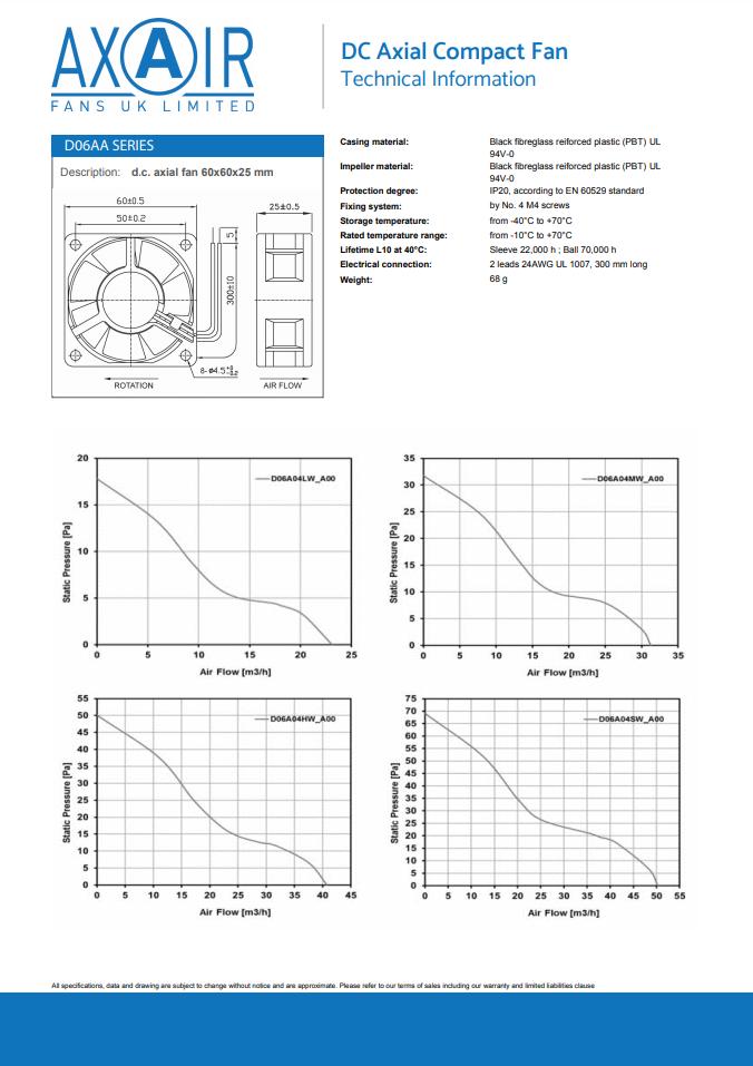 D06AA DC Compact Axial Fan