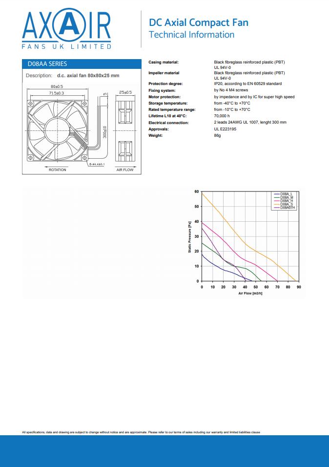 D08AA Compact Fan
