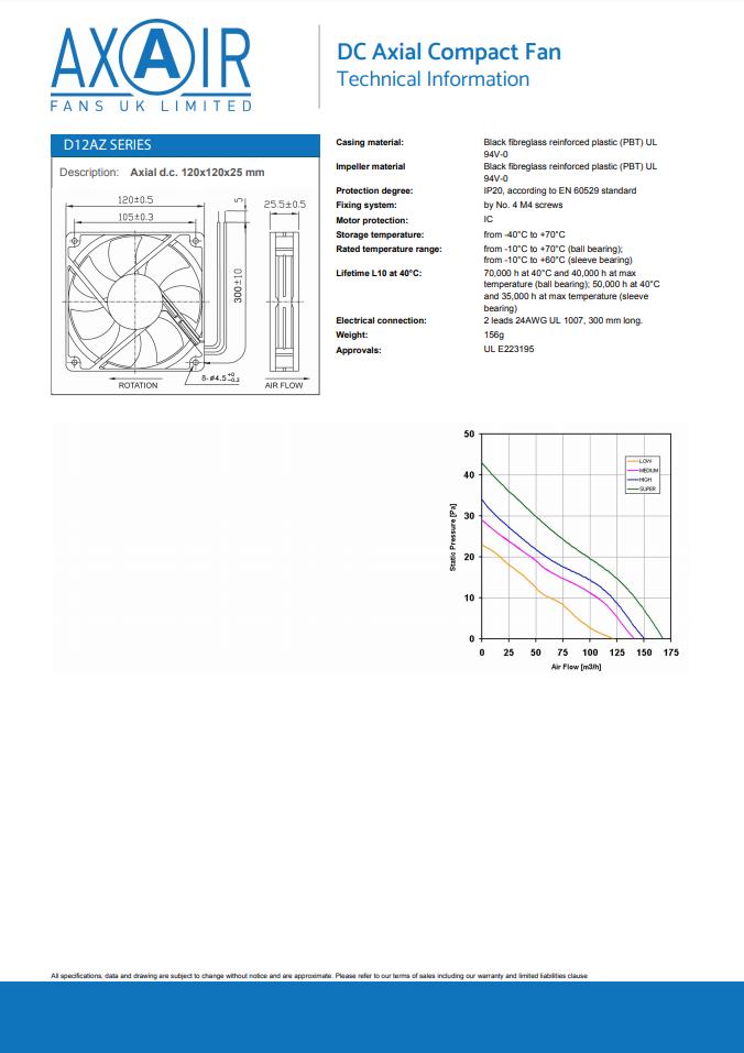 D12AZ Compact Frame Fan