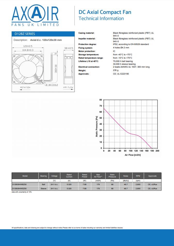 D12BZ Compact Frame Fan