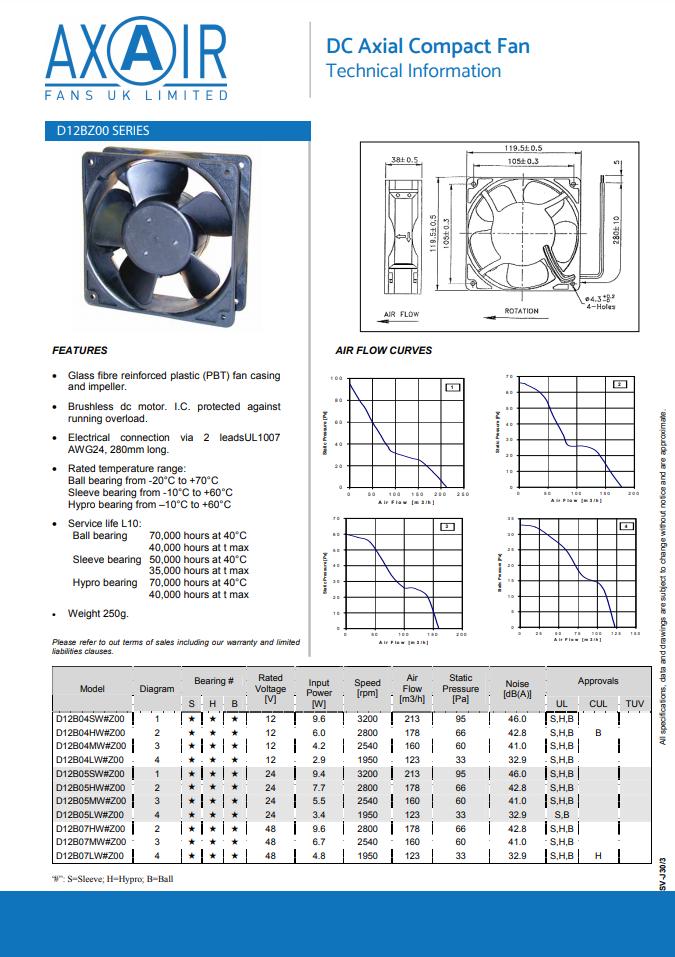 D12BZ00 Compact Fans