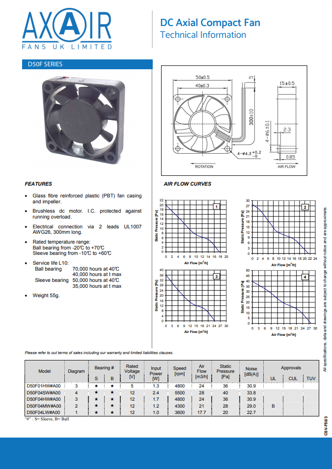 D50F Compact Axial