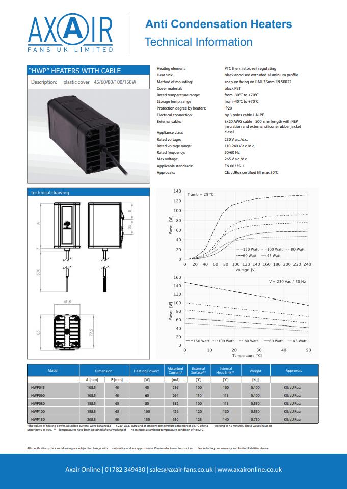 HWP Heater