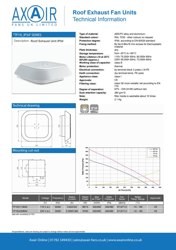 TP19 Roof Exhaust Fan IP54