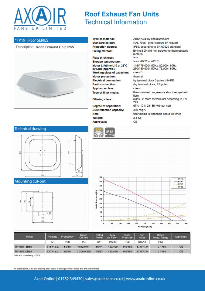 TP19 Roof Exhaust Fan IP55